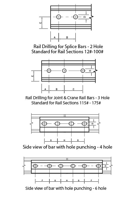 Drilling or Punching for Joint & Splice Bars